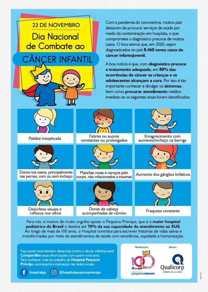 Informativo do Hospital Pequeno Príncipe com alguns sintomas do câncer infantil